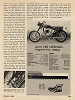 Dobový test v časopise CYCLE GUIDE 03/1968